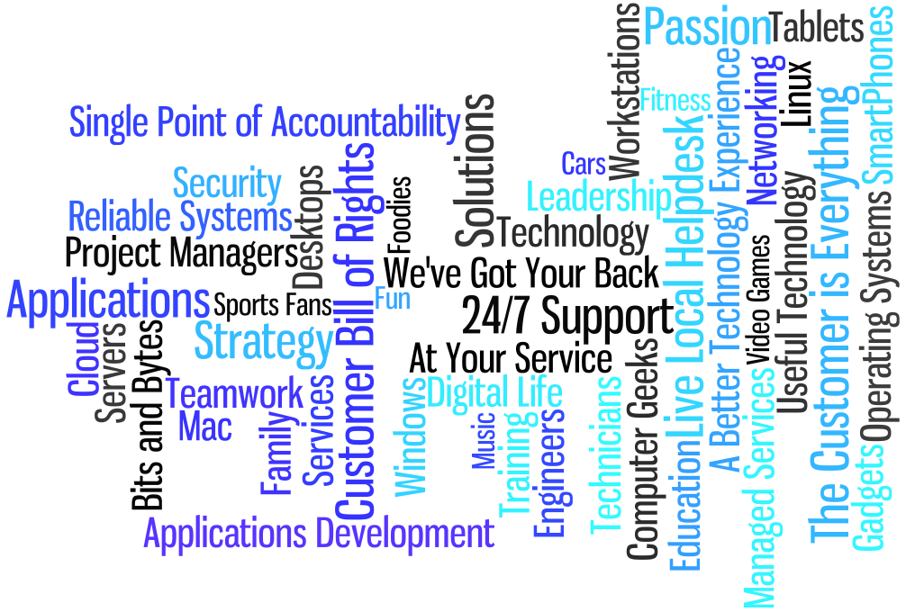 About Tobin Solutions - Word Wall